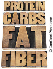 protein, carbs, fat, fiber - dietary components of food - -...