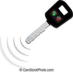 Control key - Creative design of control key