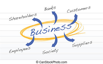 Business diagram relationship with company illustration...