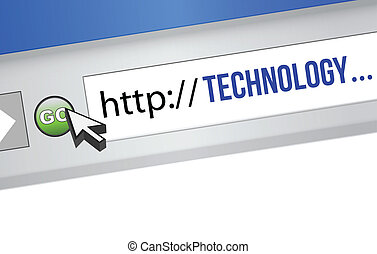 technology URL string