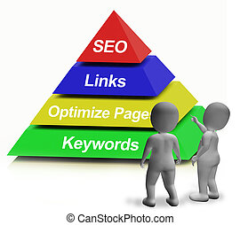 SEO Pyramid Showing The Use Of Keywords Links And Optimizing...