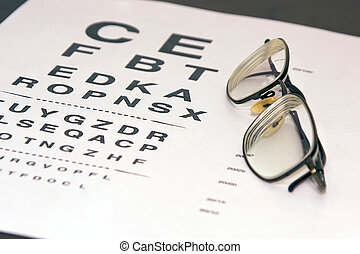 glasses and chart - modern eyeglasses resting on eyechart at...