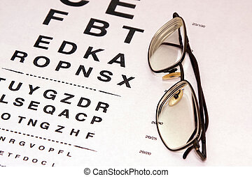 eye exam - modern eyeglasses resting on eyechart with frame...