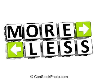 3D More Less Button Click Here Block Text over white...