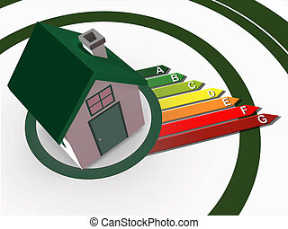 Energy ratings growing from 3d house