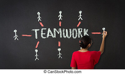Teamwork Diagram - A person drawing a teamwork diagram with...