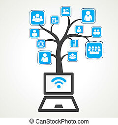 connect with wifi of different grou