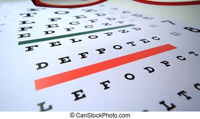 Red reading glasses falling onto eye test close up in slow...