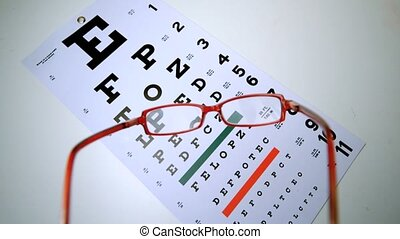 Red reading glasses falling onto eye test overhead shot in...