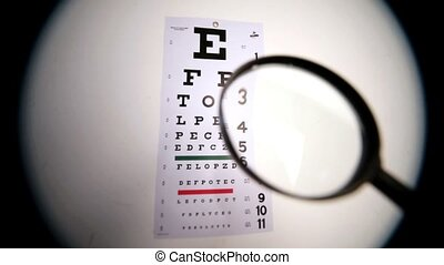 Someone holding magnifying glass up to eye test for...