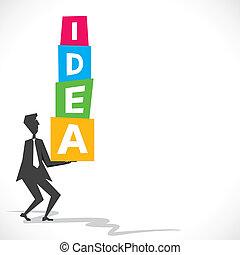 big idea concept - big block of idea in hand stock vector