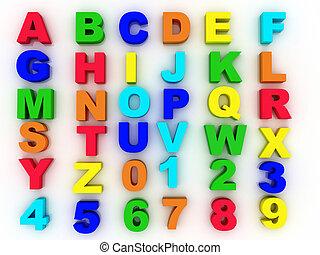 Alphabet, entiers, Chiffres