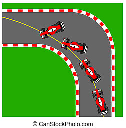 Oversteering - Illustration of the oversteering phenomenon.
