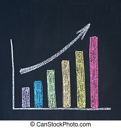 Bar graph of growth, drawn on a blackboard