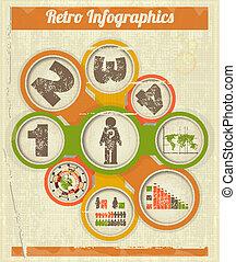 Vintage Retro Infographics design
