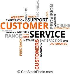 palabra, nube, -, cliente, servicio