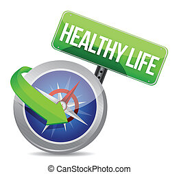healthy life indicated by concept compass on white...
