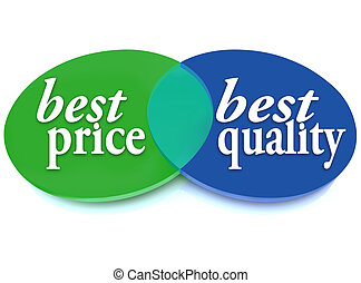 Best Price and Quality Venn Diagram Comparison Ideal Buy - A...