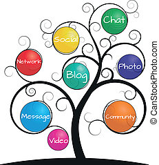 spiral tree social - illustration of social media spiral...