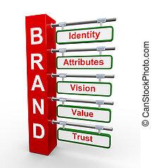 3d brand - 3d illustration of concept of branding...
