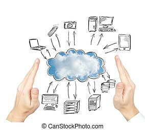 Virtual cloud network concept - Virtual cloud compute...