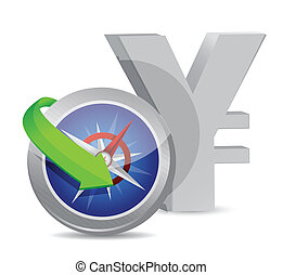 yen Compass currency exchange direction