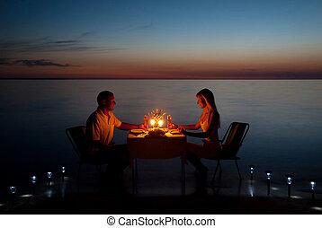 premie dating sida ansikte sittande