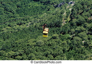 Funicular - A funicular is in mountains