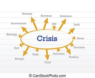 crisis management process diagram illustration design over a...