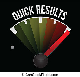 quick results speedometer illustration design over a white...