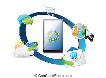 Concept of wireless technology on white background