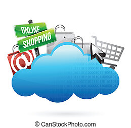 Online shopping Cloud computing concept illustration design...