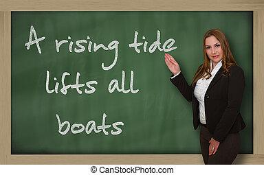Teacher showing A rising tide lifts all boats on blackboard...