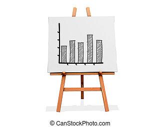 Art Easel Flow Chart Bar Graph Mixed