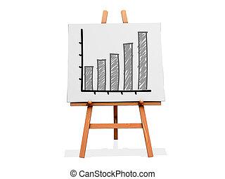 Art Easel Flow Chart Bar Graph Higher