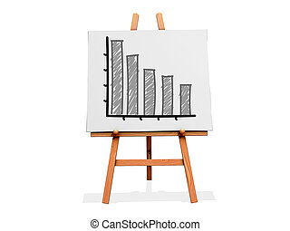 Art Easel Flow Chart Bar Graph Lower