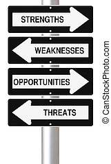 Strategic Business Analysis - Conceptual one way signs on...