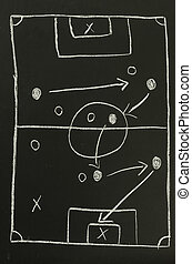 Top view of a football strategy plan