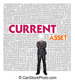 Business word cloud for business and finance concept, Current asset