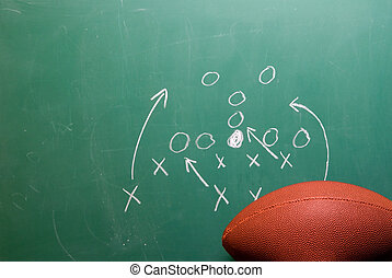 Football Play - A coaches football play on a chalkboard