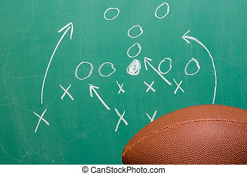 Football Play - A coaches football play on a chalkboard.