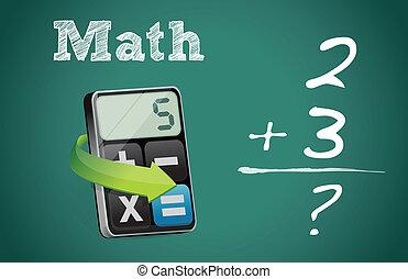 math blackboard and modern calculator