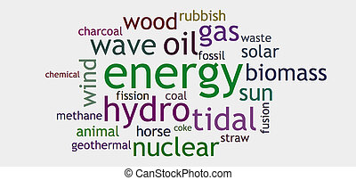 Energy sources word cloud - We have a wide range of energy...