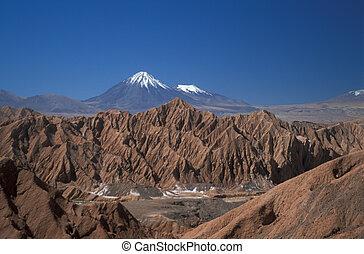 Volcanoes of the Atacama