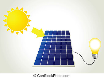 Solar Panel - Schematic illustration of solar energy