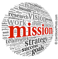 Mission concept in word tag cloud - Mission and bussiness...