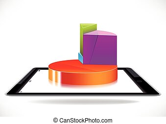 pie chart on tablet on a white background