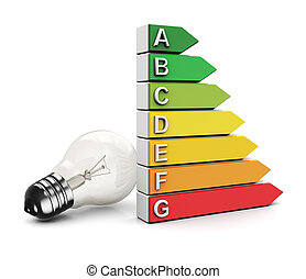 lamp energy efficiency - 3d illustration of lamp and energy...