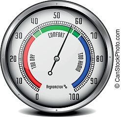 Hygrometer - illustration of a metal framed Hygrometer, eps...