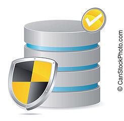 secured server